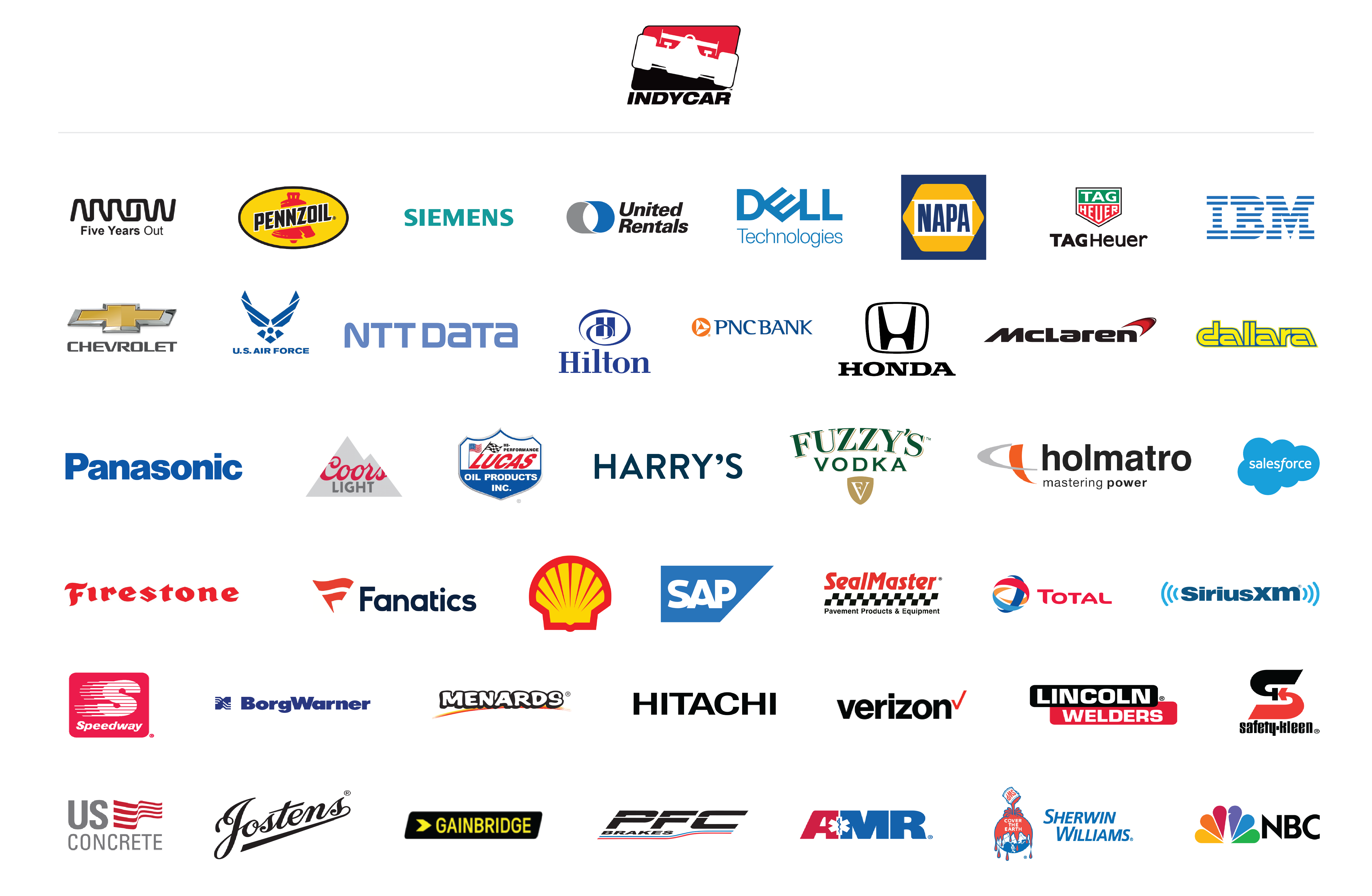 2019-100-top-sponsors-graphic-by-series_indycar